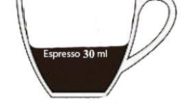 Hangi Kahve sizin için?